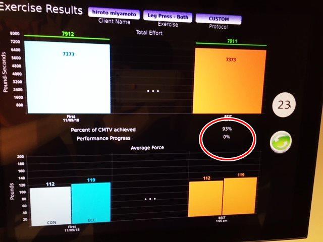 エクササイズコーチ マックスパワー測定画面